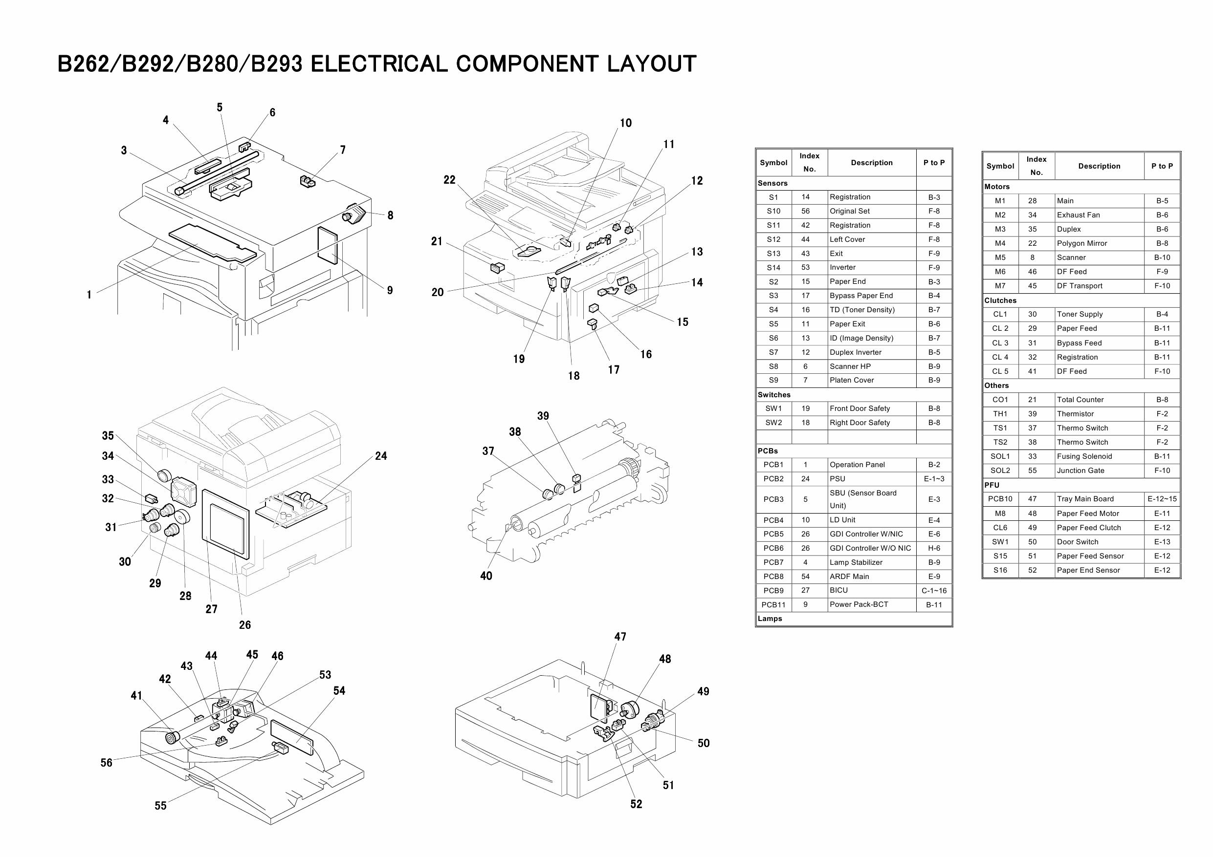 ricoh aficio mp 3352 manual pdf